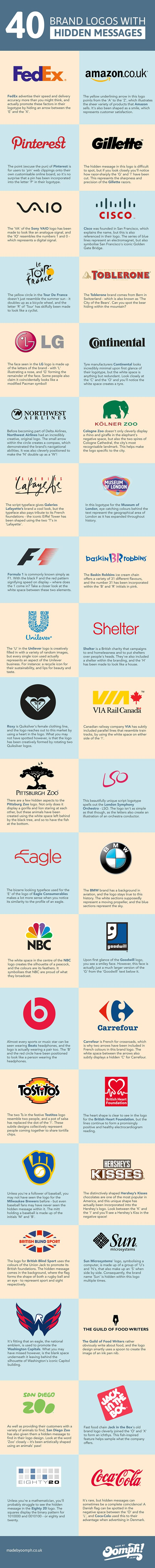 oomph-infographic-brand-logos